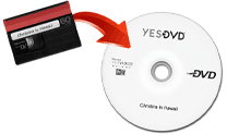 YesVideo Twitter Party on Tuesday, February 28th at 8:00 PM CST: You're Invited! #YesMemory