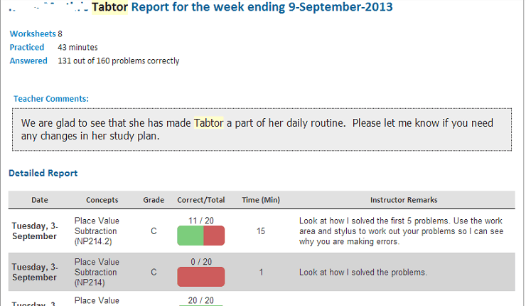 tabtor feedback