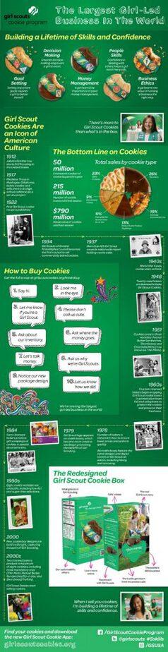 gs cookie #cookieboss