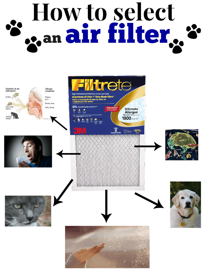 how-to-select-air-filter