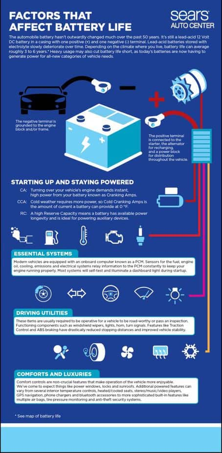 factors-that-affect-battery-life-infographic