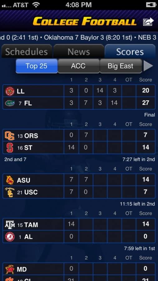 college football scoreboard ss