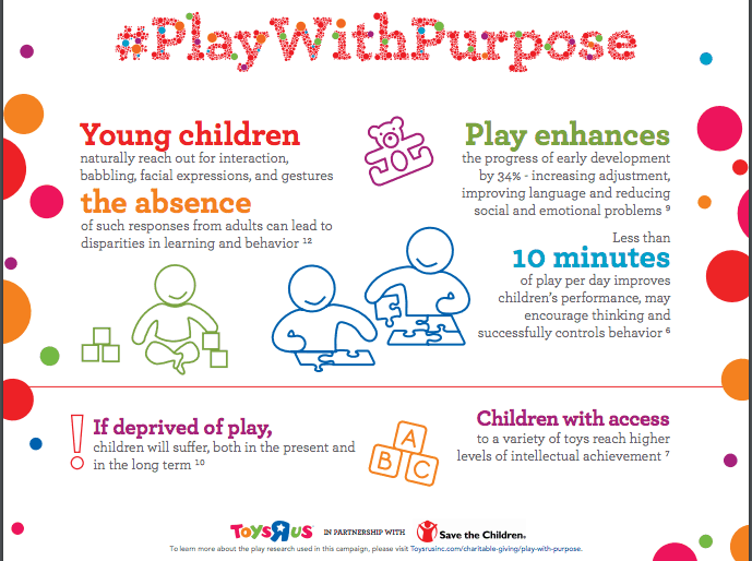 The Importance of Play for Children's Development