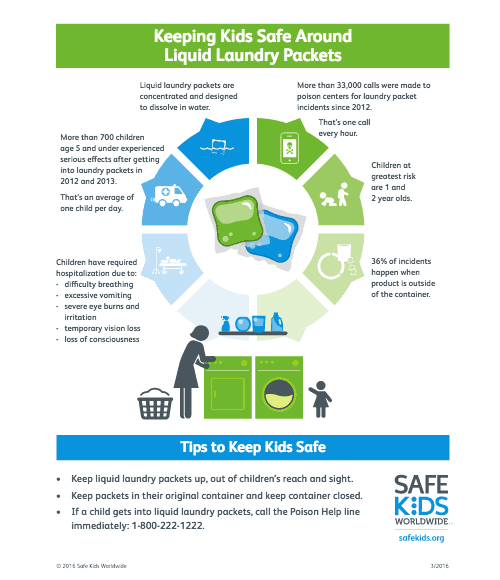 keeping kids safe around laundry packets