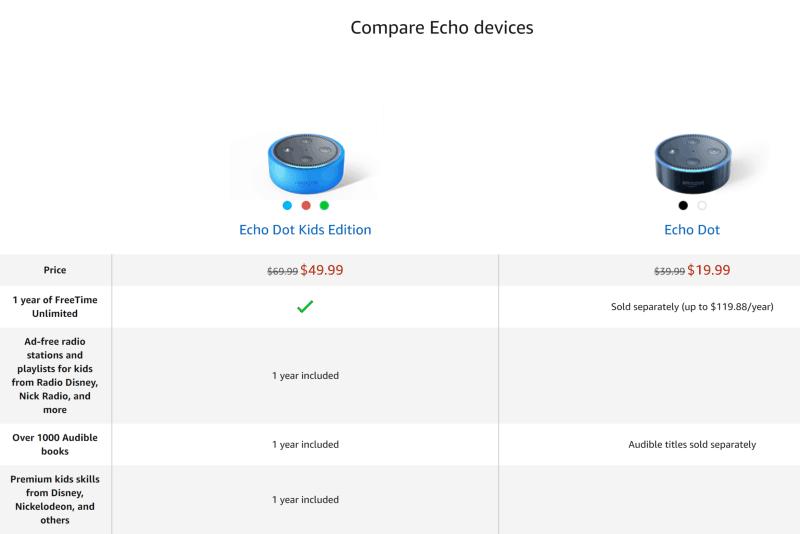 Echo dot compare