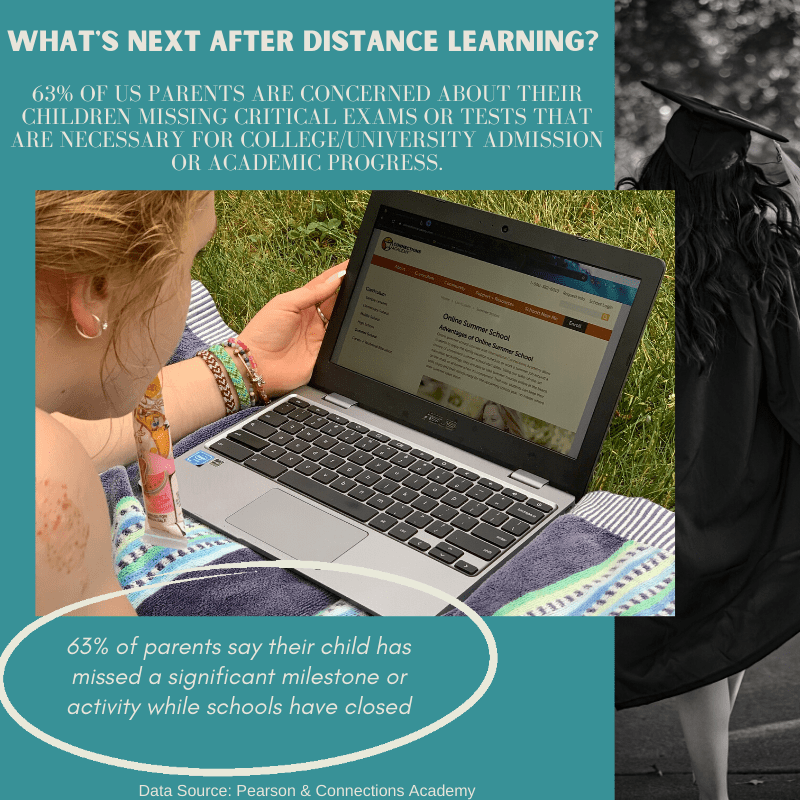 whats next after distance learning